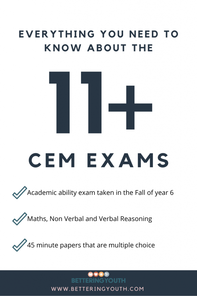 Poster explaining the Entrance exams for CEM 11+