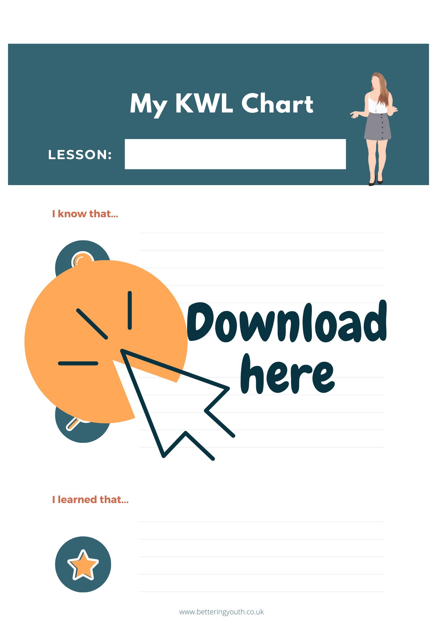 KWL Chart download for comprehension