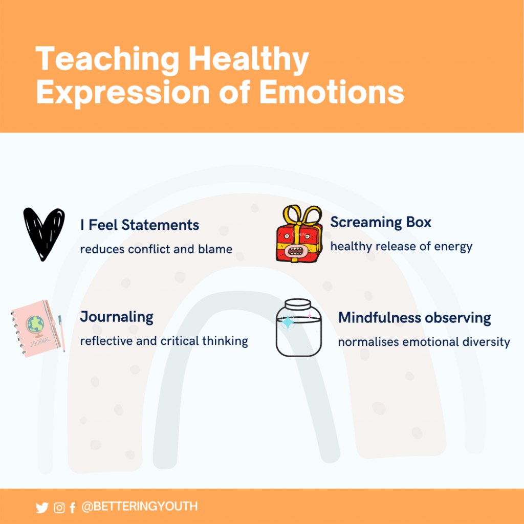 Helping children to healthily express emotions