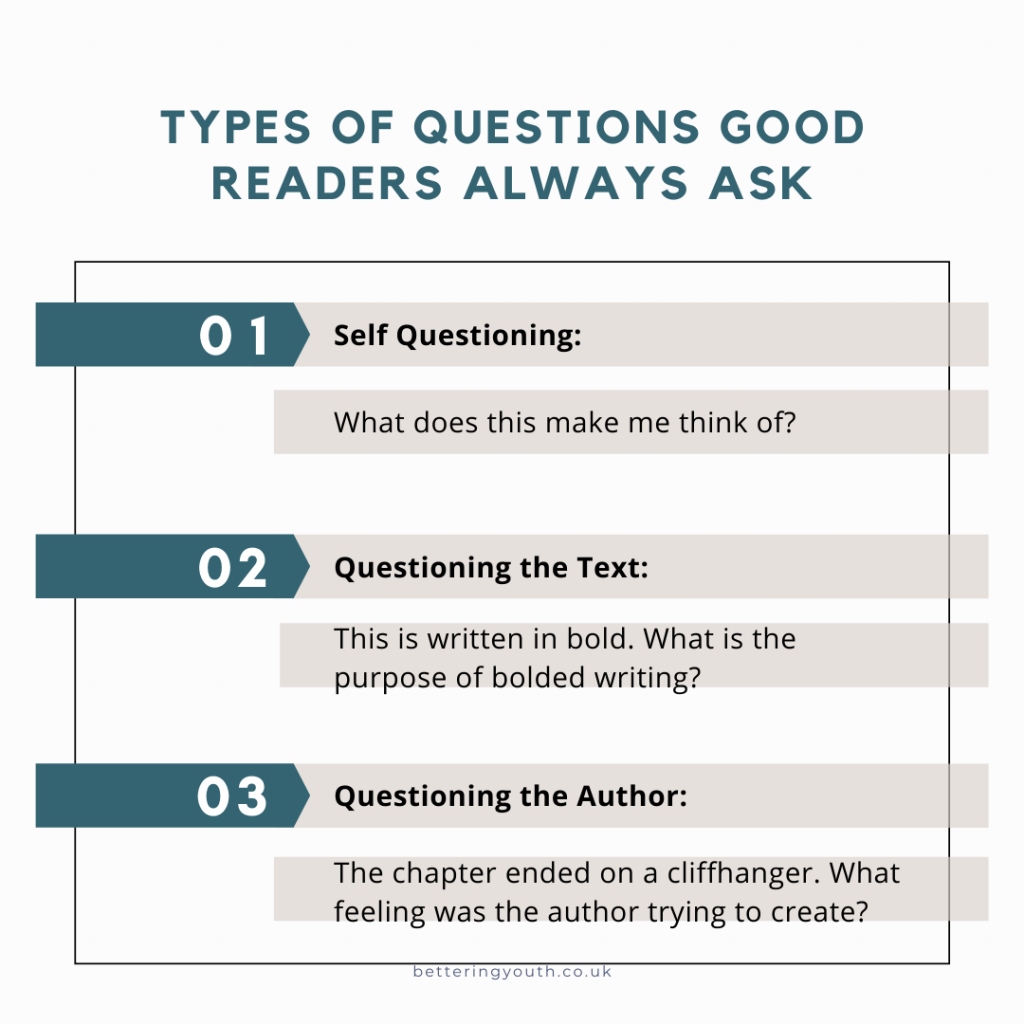 Types of questions all good readers ask