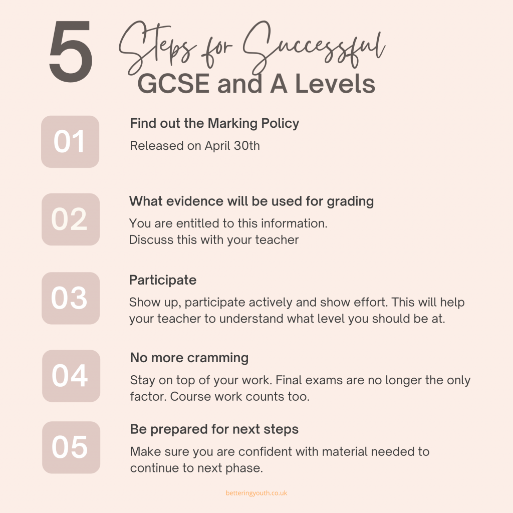 Bettering Youth tutors share 5 steps to pass your GCSEs and A Levels in 2021