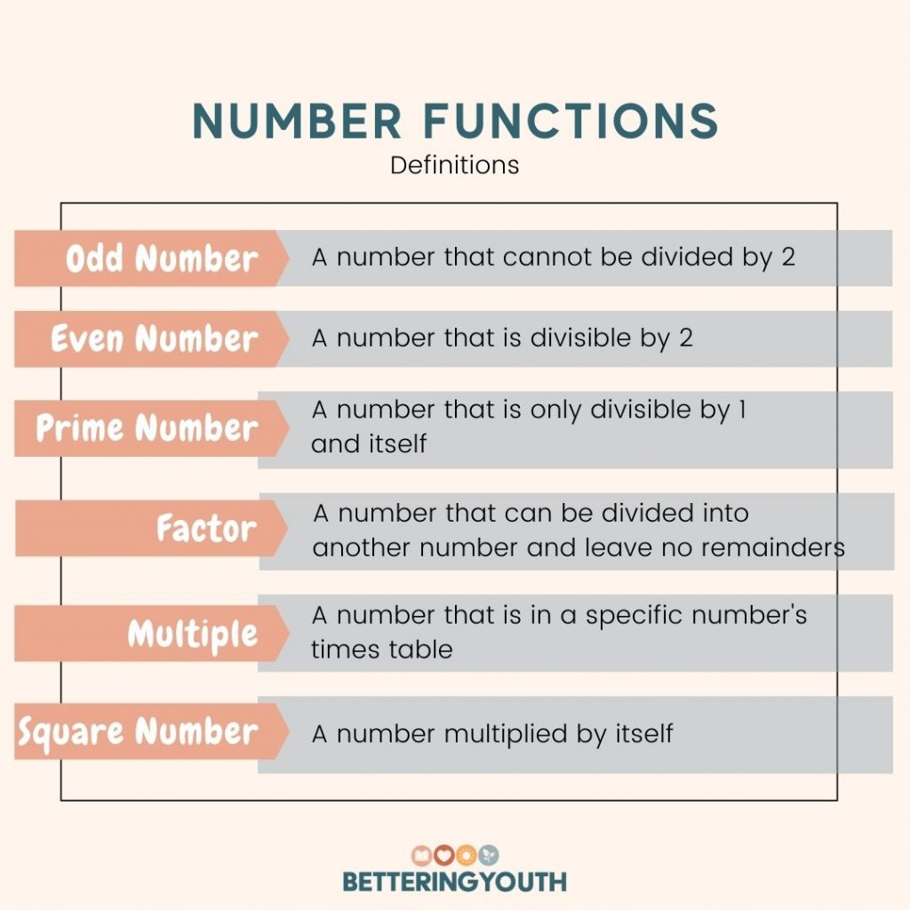 Number definitions your child needs to know to be good at maths